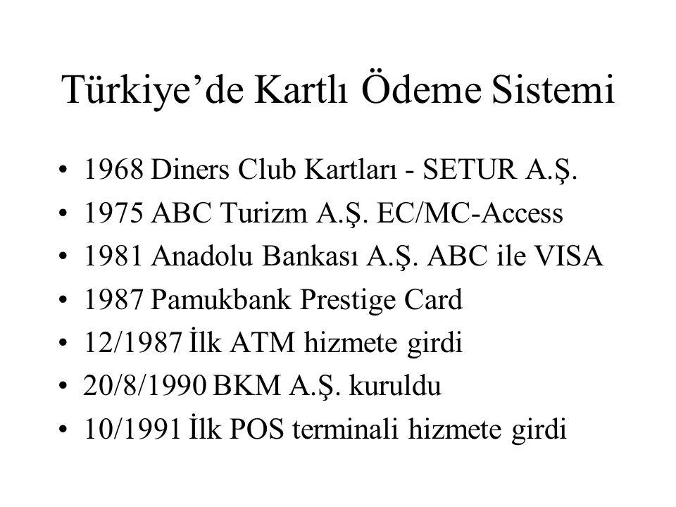 Türkiye'de Kartlı Ödeme Sistemi 1968 Diners Club Kartları - SETUR A.Ş. 1975 ABC Turizm A.Ş. EC/MC-Access 1981 Anadolu Bankası A.Ş. ABC ile VISA 1987 P