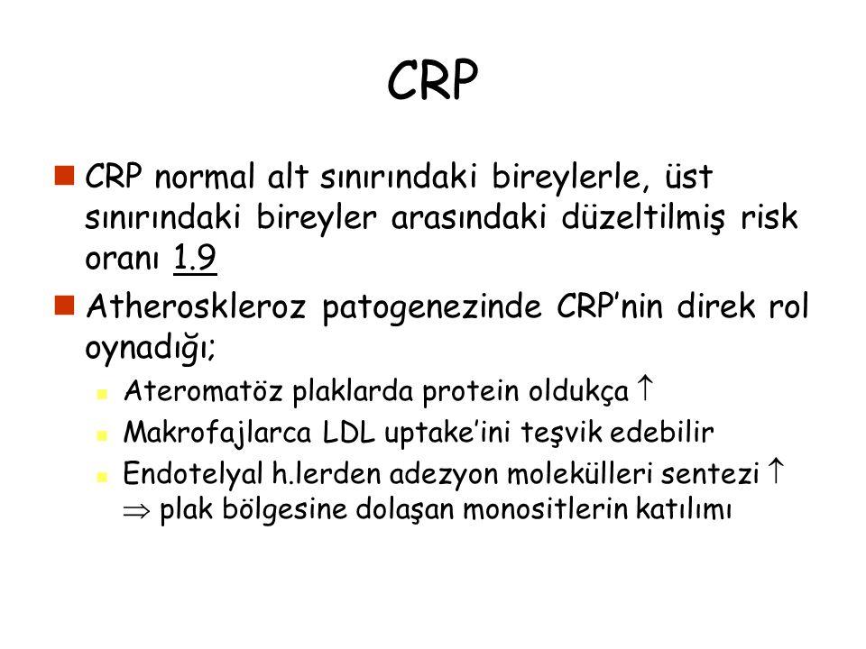 CRP CRP normal alt sınırındaki bireylerle, üst sınırındaki bireyler arasındaki düzeltilmiş risk oranı 1.9 Atheroskleroz patogenezinde CRP'nin direk ro