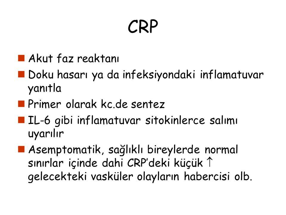 CRP CRP normal alt sınırındaki bireylerle, üst sınırındaki bireyler arasındaki düzeltilmiş risk oranı 1.9 Atheroskleroz patogenezinde CRP'nin direk rol oynadığı; Ateromatöz plaklarda protein oldukça  Makrofajlarca LDL uptake'ini teşvik edebilir Endotelyal h.lerden adezyon molekülleri sentezi   plak bölgesine dolaşan monositlerin katılımı