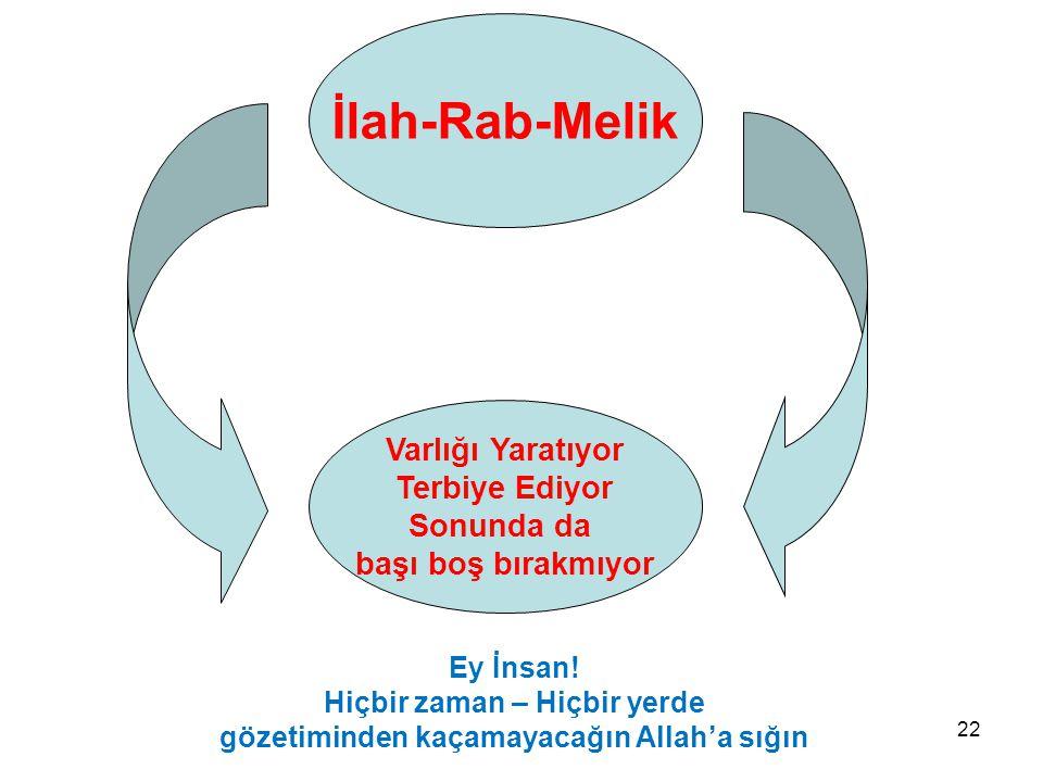 22 İlah-Rab-Melik Varlığı Yaratıyor Terbiye Ediyor Sonunda da başı boş bırakmıyor Ey İnsan.