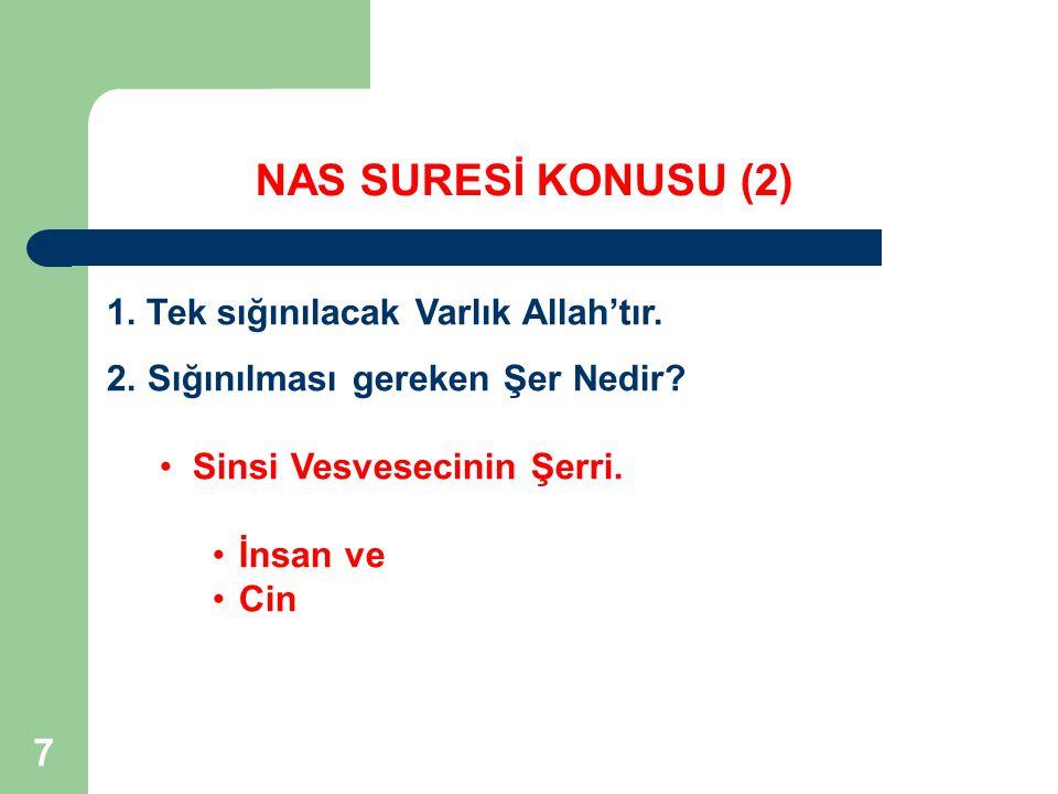 7 NAS SURESİ KONUSU (2) 1.Tek sığınılacak Varlık Allah'tır.