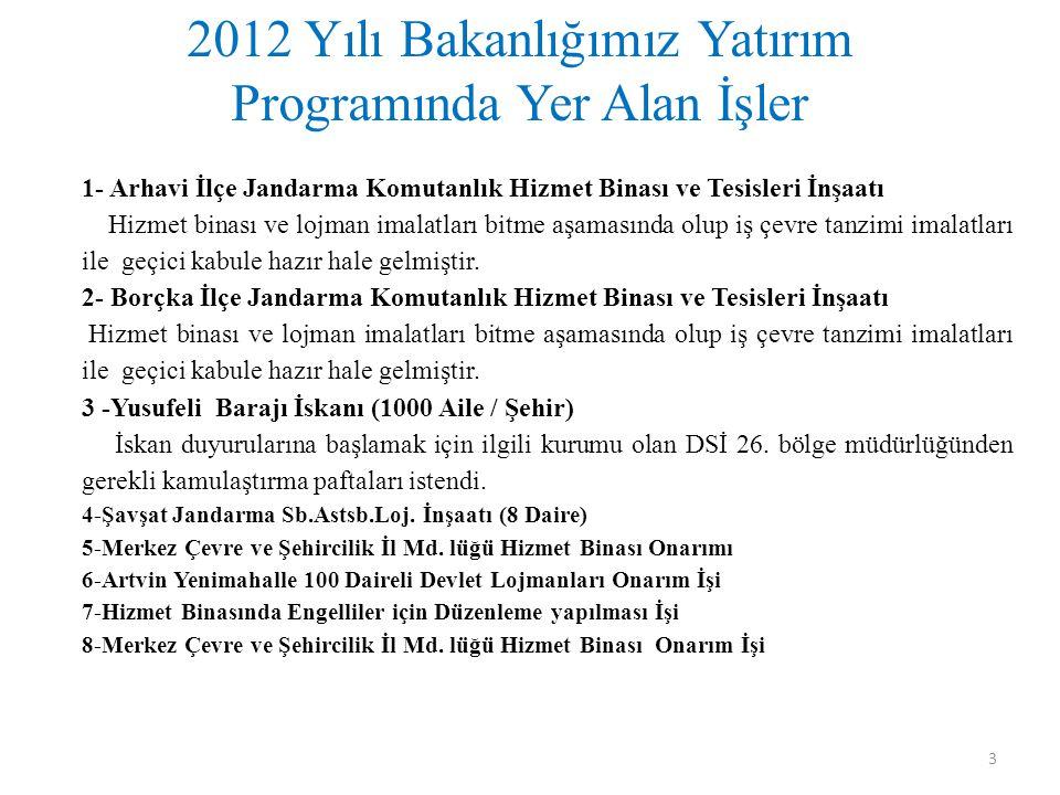 2012 Yılı Bakanlığımız Yatırım Programında Yer Alan İşler 1- Arhavi İlçe Jandarma Komutanlık Hizmet Binası ve Tesisleri İnşaatı Hizmet binası ve lojma
