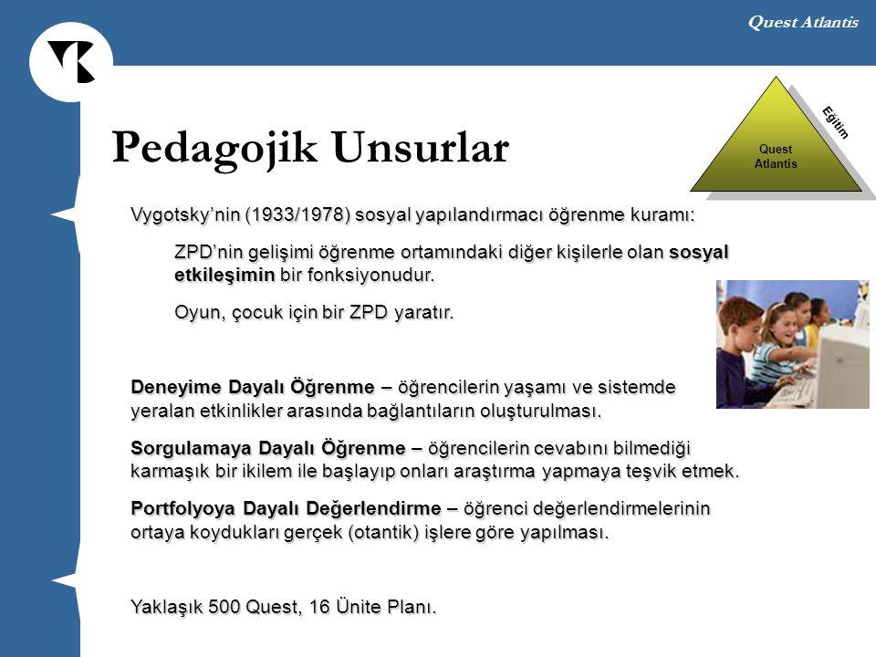 Quest Atlantis Vygotsky'nin (1933/1978) sosyal yapılandırmacı öğrenme kuramı: ZPD'nin gelişimi öğrenme ortamındaki diğer kişilerle olan sosyal etkileşimin bir fonksiyonudur.