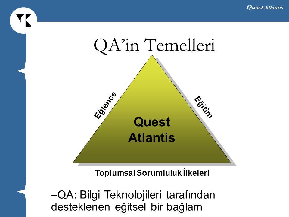 Quest Atlantis Uygulama Süreci QA içinde roller –QA tasarımcıları –Bölgesel yöneticiler (Buoy) –Öğretmenler –Öğrenciler Ünite planları –su kalitesi, icatlar, okyanusta yaşam, v.b.