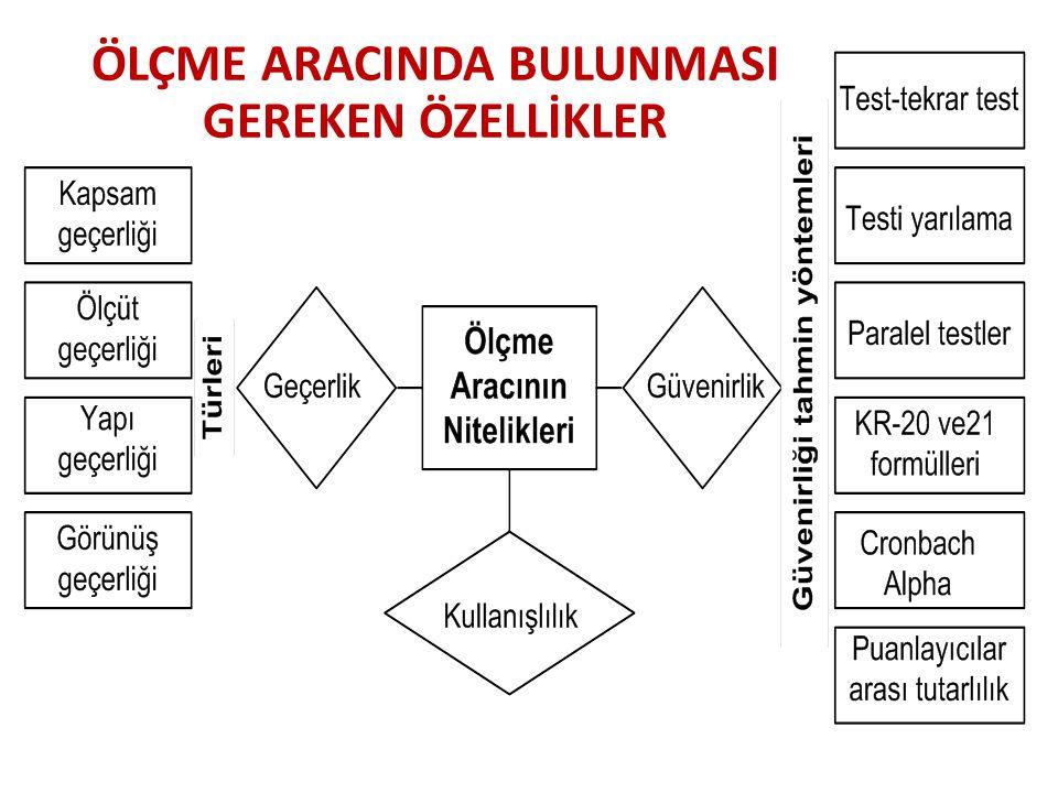 ÖLÇME ARACINDA BULUNMASI GEREKEN ÖZELLİKLER