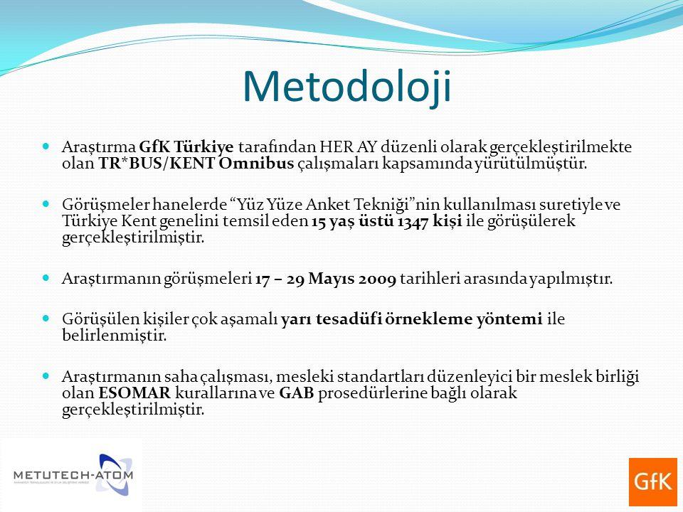 Metodoloji Araştırma GfK Türkiye tarafından HER AY düzenli olarak gerçekleştirilmekte olan TR*BUS/KENT Omnibus çalışmaları kapsamında yürütülmüştür. G