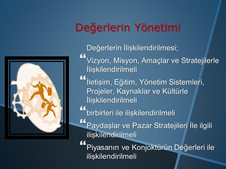 Değerlerin Yönetimi Değerlerin İlişkilendirilmesi;  Vizyon, Misyon, Amaçlar ve Stratejilerle İlişkilendirilmeli  İletişim, Eğitim, Yönetim S istemle