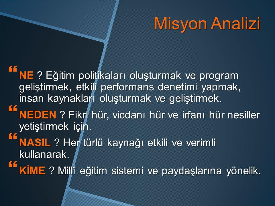 Misyon Analizi  NE ? Eğitim politikaları oluşturmak ve program geliştirmek, etkili performans denetimi yapmak, insan kaynakları oluşturmak ve gelişti