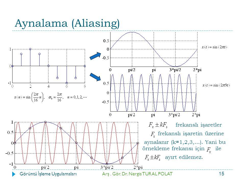 15 Aynalama (Aliasing) frekanslı işaretler frekanslı işaretin üzerine aynalanır (k=1,2,3,…). Yani bu örnekleme frekansı için ile ayırt edilemez. Arş.