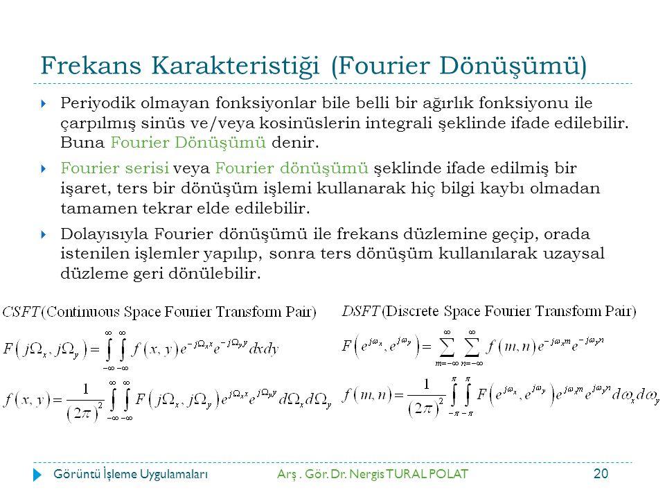 20 Frekans Karakteristiği (Fourier Dönüşümü)  Periyodik olmayan fonksiyonlar bile belli bir ağırlık fonksiyonu ile çarpılmış sinüs ve/veya kosinüsler