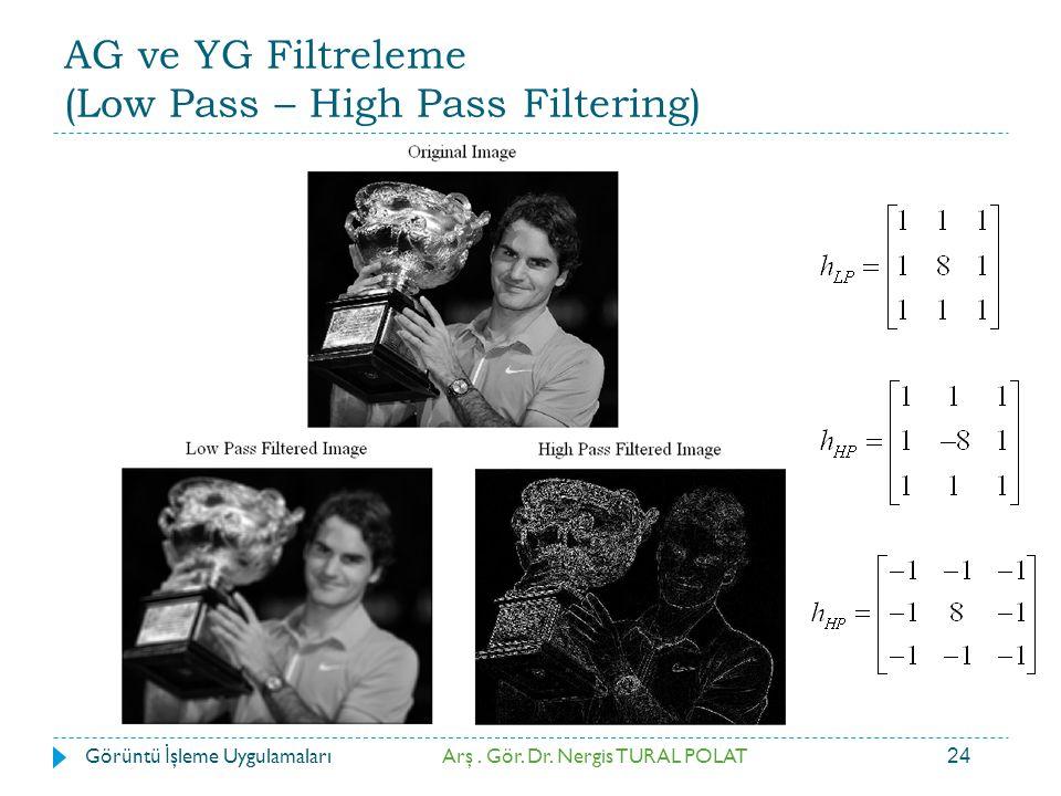 24 AG ve YG Filtreleme (Low Pass – High Pass Filtering) Arş. Gör. Dr. Nergis TURAL POLATGörüntü İ şleme Uygulamaları