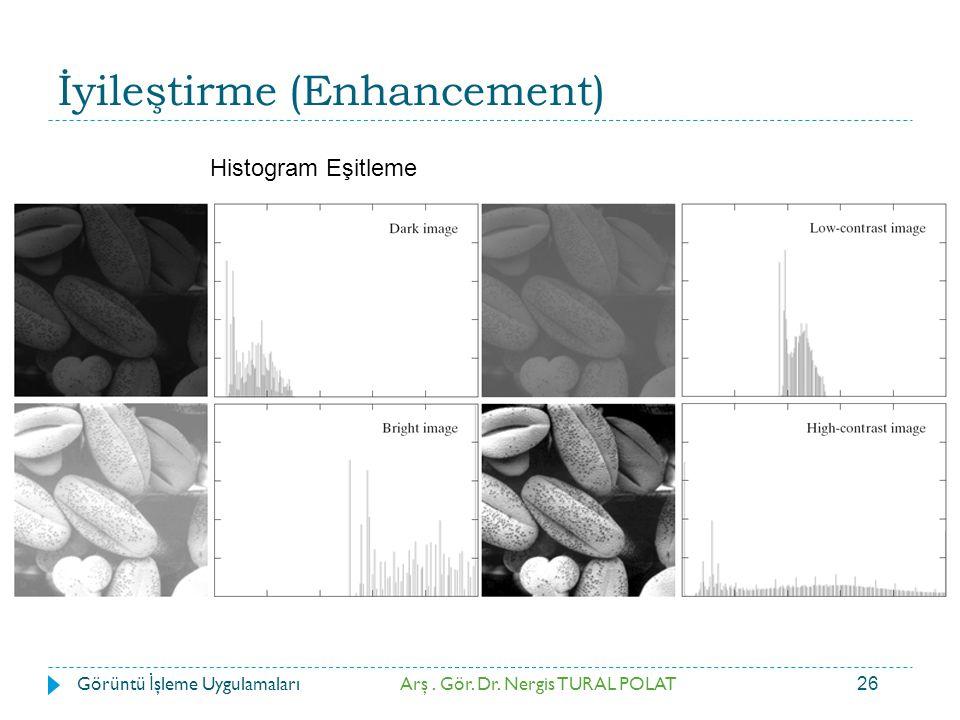 26 İyileştirme (Enhancement) Histogram Eşitleme Arş. Gör. Dr. Nergis TURAL POLATGörüntü İ şleme Uygulamaları