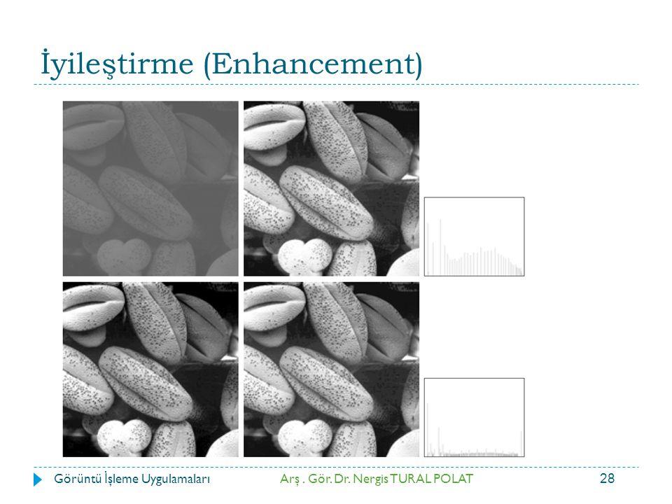 28 İyileştirme (Enhancement) Arş. Gör. Dr. Nergis TURAL POLATGörüntü İ şleme Uygulamaları