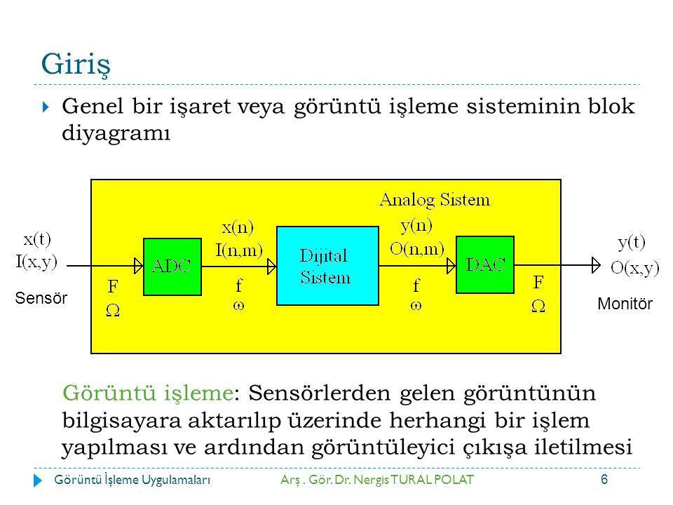 6 Giriş  Genel bir işaret veya görüntü işleme sisteminin blok diyagramı Görüntü işleme: Sensörlerden gelen görüntünün bilgisayara aktarılıp üzerinde