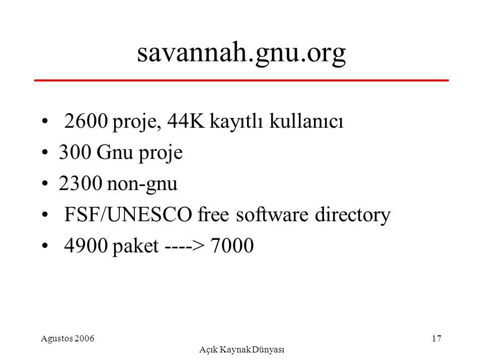 Agustos 2006 Açık Kaynak Dünyası 17 savannah.gnu.org 2600 proje, 44K kayıtlı kullanıcı 300 Gnu proje 2300 non-gnu FSF/UNESCO free software directory 4