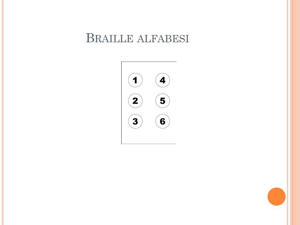 B RAILLE ALFABESI