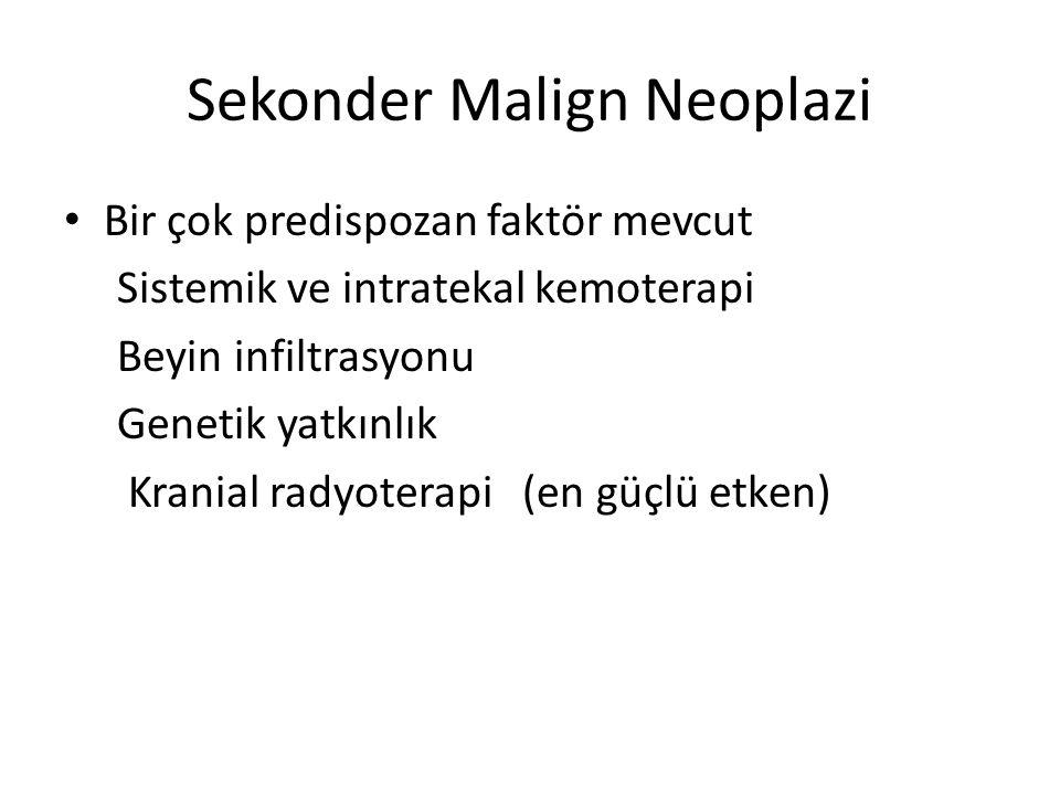 Sekonder Malign Neoplazi Bir çok predispozan faktör mevcut Sistemik ve intratekal kemoterapi Beyin infiltrasyonu Genetik yatkınlık Kranial radyoterapi (en güçlü etken)