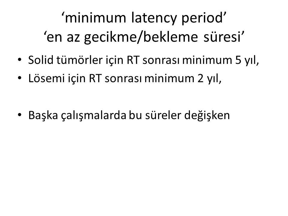 'minimum latency period' 'en az gecikme/bekleme süresi' Solid tümörler için RT sonrası minimum 5 yıl, Lösemi için RT sonrası minimum 2 yıl, Başka çalışmalarda bu süreler değişken