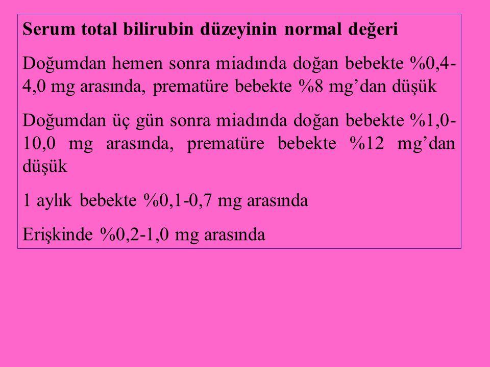 Serum total bilirubin düzeyinin normal değeri Doğumdan hemen sonra miadında doğan bebekte %0,4- 4,0 mg arasında, prematüre bebekte %8 mg'dan düşük Doğ