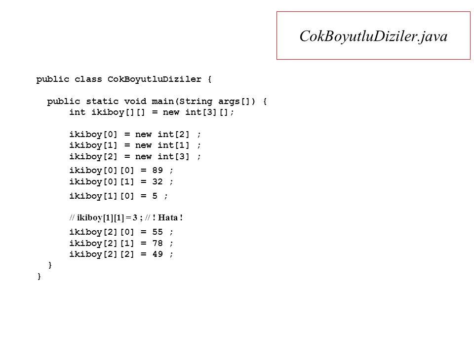 CokBoyutluDiziler.java public class CokBoyutluDiziler { public static void main(String args[]) { int ikiboy[][] = new int[3][]; ikiboy[0] = new int[2] ; ikiboy[1] = new int[1] ; ikiboy[2] = new int[3] ; ikiboy[0][0] = 89 ; ikiboy[0][1] = 32 ; ikiboy[1][0] = 5 ; // ikiboy[1][1] = 3 ; // .
