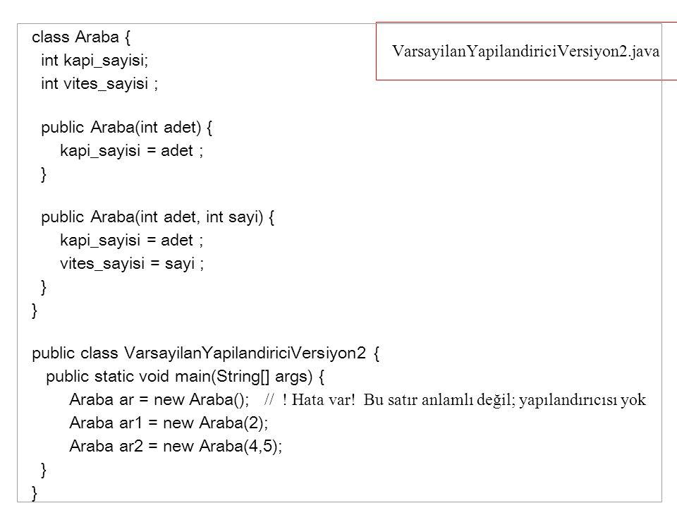 VarsayilanYapilandiriciVersiyon2.java class Araba { int kapi_sayisi; int vites_sayisi ; public Araba(int adet) { kapi_sayisi = adet ; } public Araba(int adet, int sayi) { kapi_sayisi = adet ; vites_sayisi = sayi ; } } public class VarsayilanYapilandiriciVersiyon2 { public static void main(String[] args) { Araba ar = new Araba(); // .