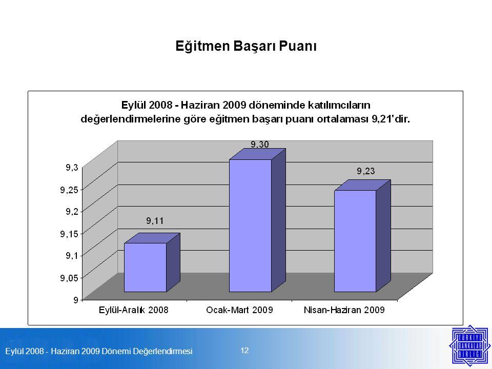 Eylül 2008 - Haziran 2009 Dönemi Değerlendirmesi 12 Eğitmen Başarı Puanı