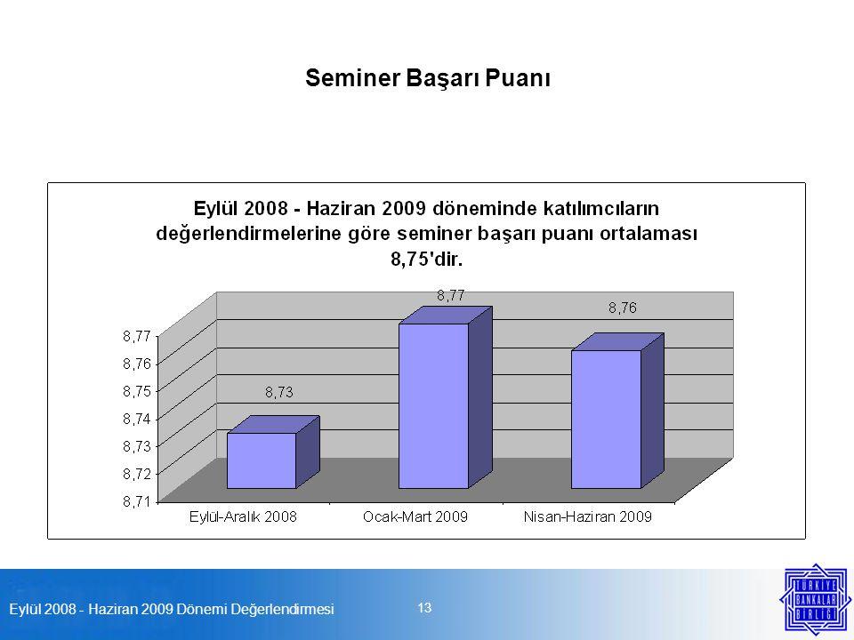 Eylül 2008 - Haziran 2009 Dönemi Değerlendirmesi 13 Seminer Başarı Puanı