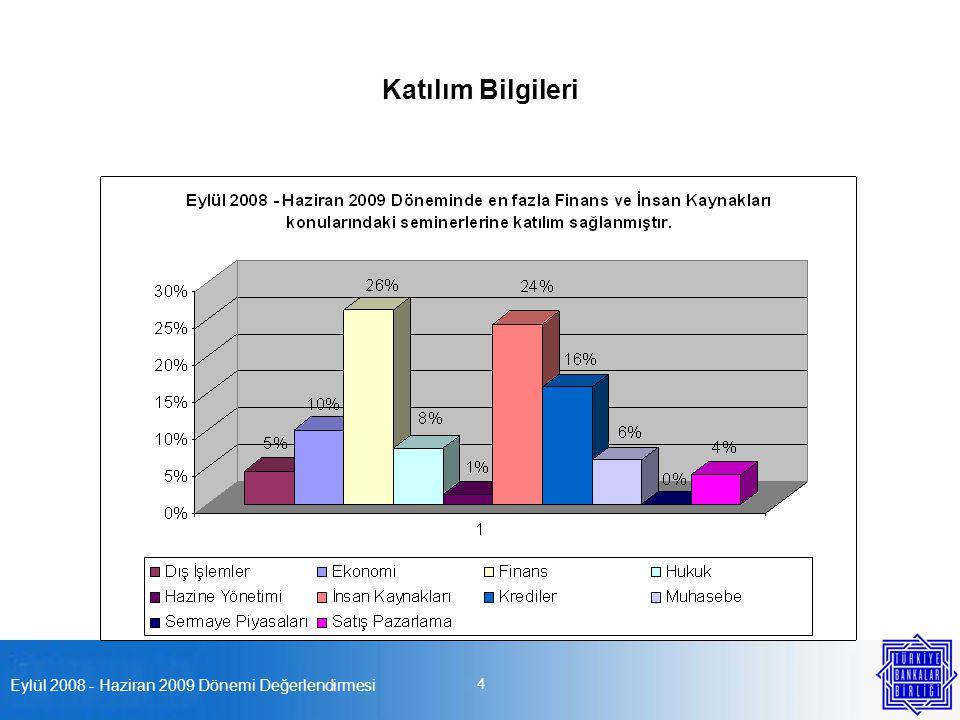 Eylül 2008 - Haziran 2009 Dönemi Değerlendirmesi 4 Katılım Bilgileri