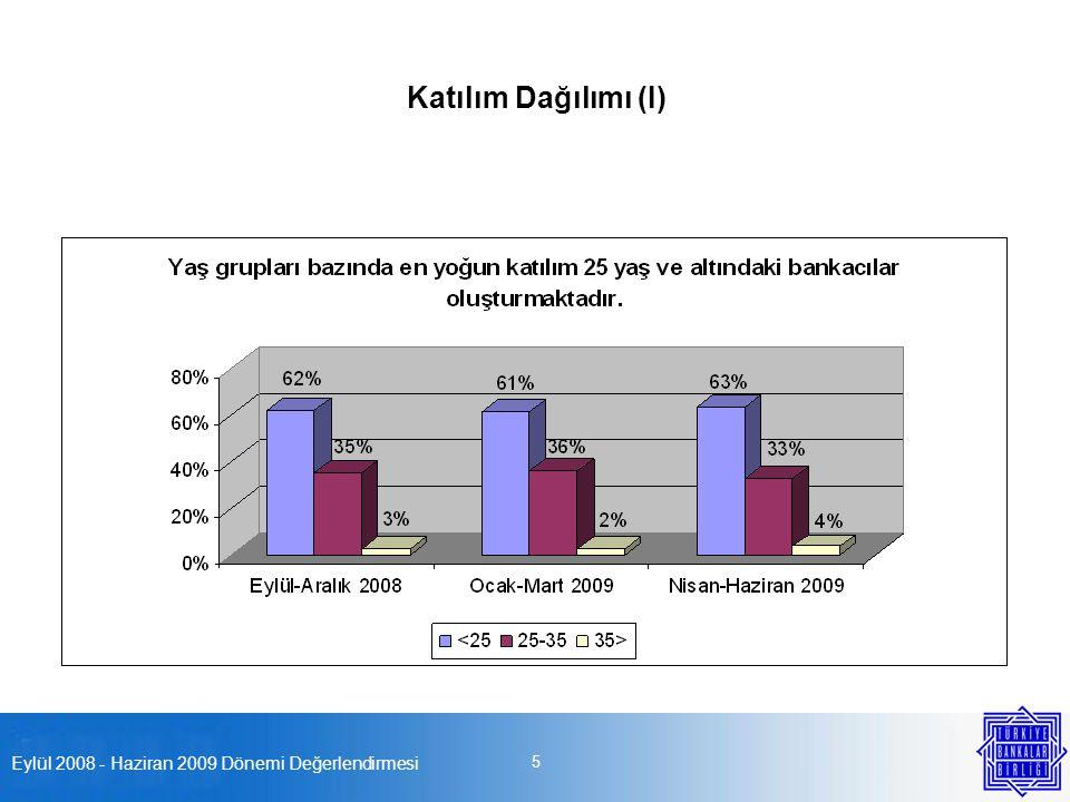 Eylül 2008 - Haziran 2009 Dönemi Değerlendirmesi 5 Katılım Dağılımı (I)
