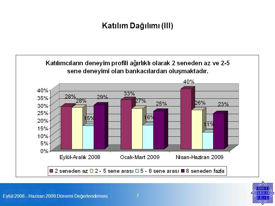 Eylül 2008 - Haziran 2009 Dönemi Değerlendirmesi 7 Katılım Dağılımı (III)