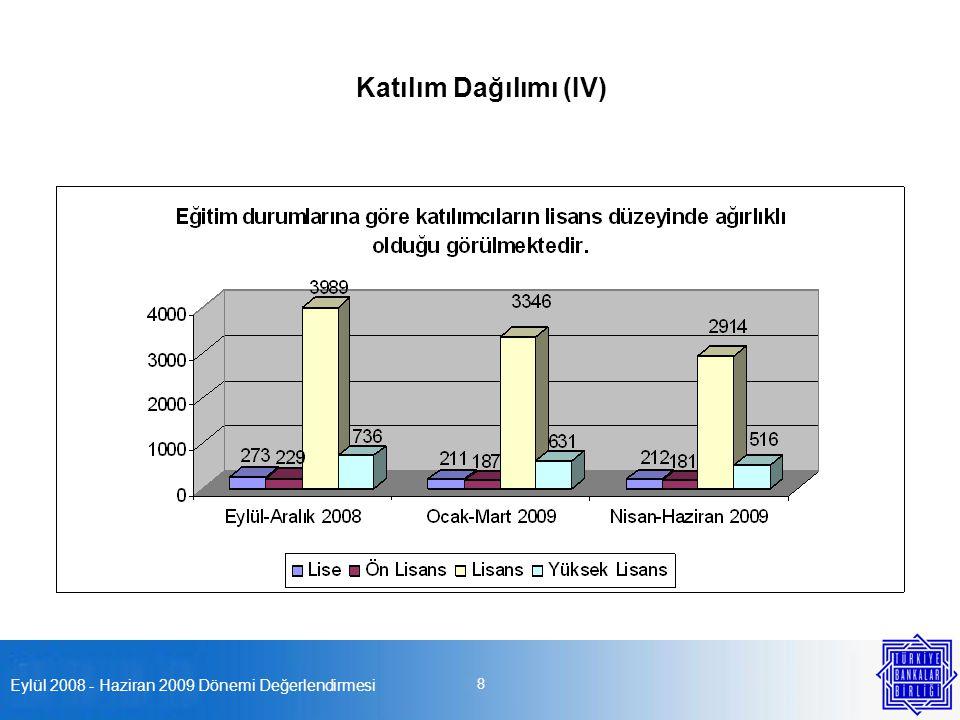 Eylül 2008 - Haziran 2009 Dönemi Değerlendirmesi 8 Katılım Dağılımı (IV)