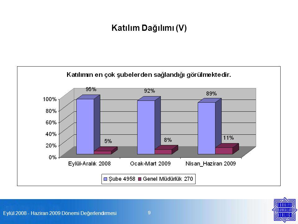 Eylül 2008 - Haziran 2009 Dönemi Değerlendirmesi 9 Katılım Dağılımı (V)