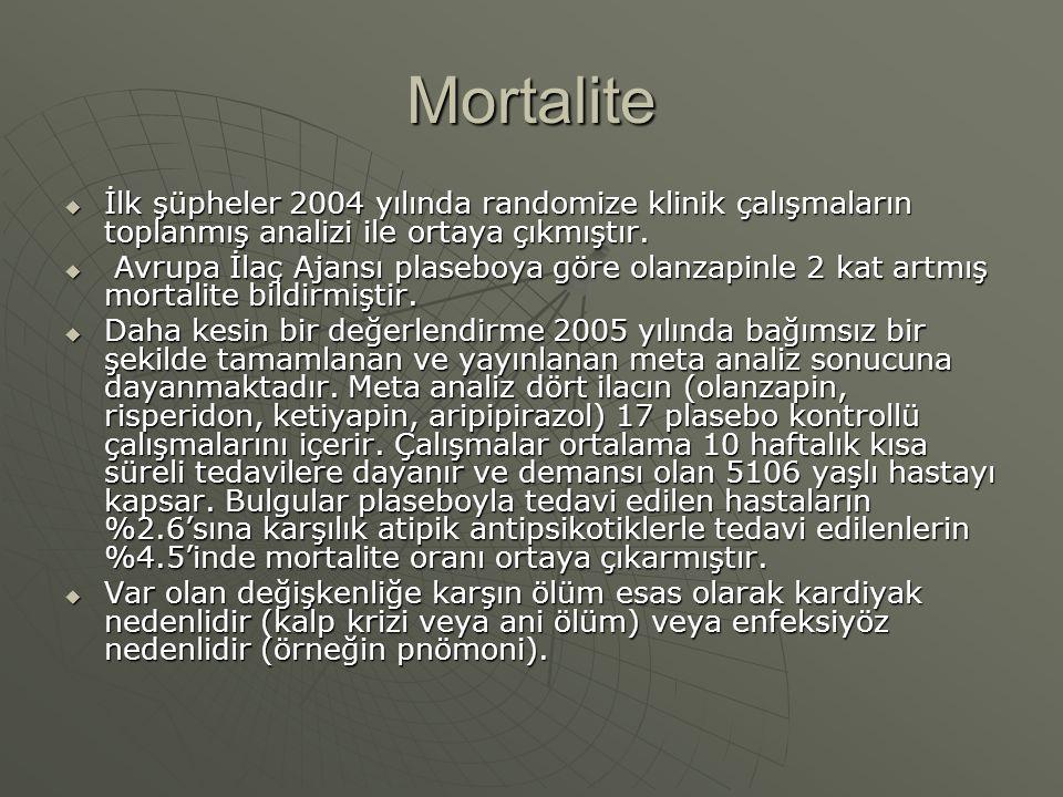 Mortalite  İlk şüpheler 2004 yılında randomize klinik çalışmaların toplanmış analizi ile ortaya çıkmıştır.  Avrupa İlaç Ajansı plaseboya göre olanza