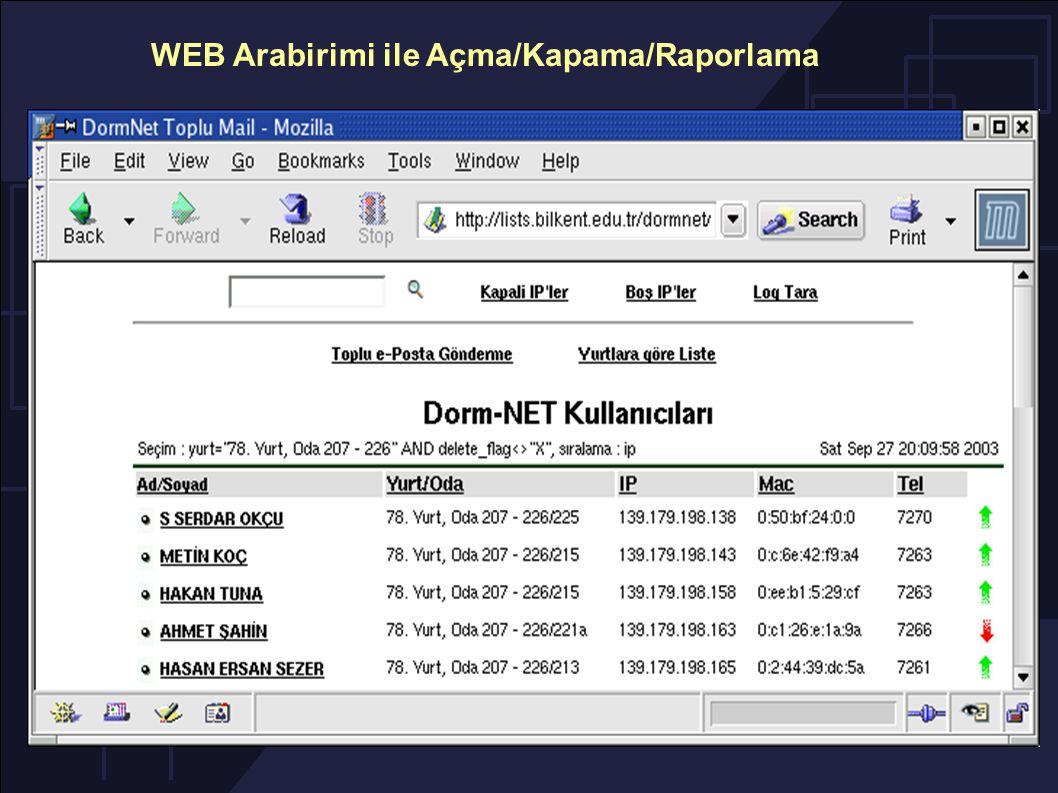 WEB Arabirimi ile Açma/Kapama/Raporlama