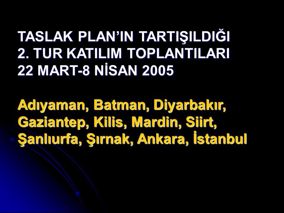 TASLAK PLAN'IN TARTIŞILDIĞI 2.
