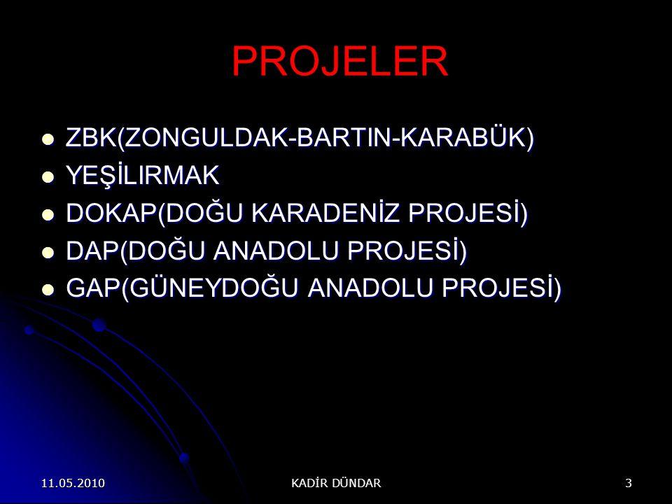 6 5 0 km Program Alanı: Güneydoğu Anadolu, 9 İl