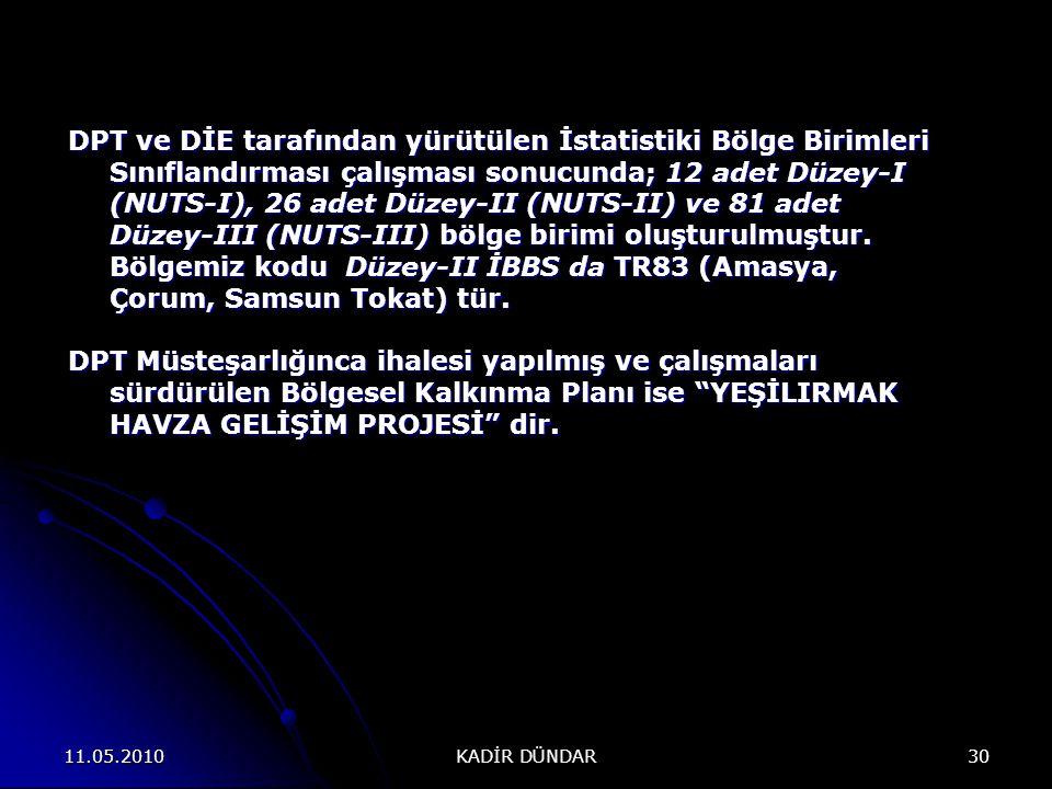 11.05.2010 KADİR DÜNDAR 30 DPT ve DİE tarafından yürütülen İstatistiki Bölge Birimleri Sınıflandırması çalışması sonucunda; 12 adet Düzey-I (NUTS-I), 26 adet Düzey-II (NUTS-II) ve 81 adet Düzey-III (NUTS-III) bölge birimi oluşturulmuştur.