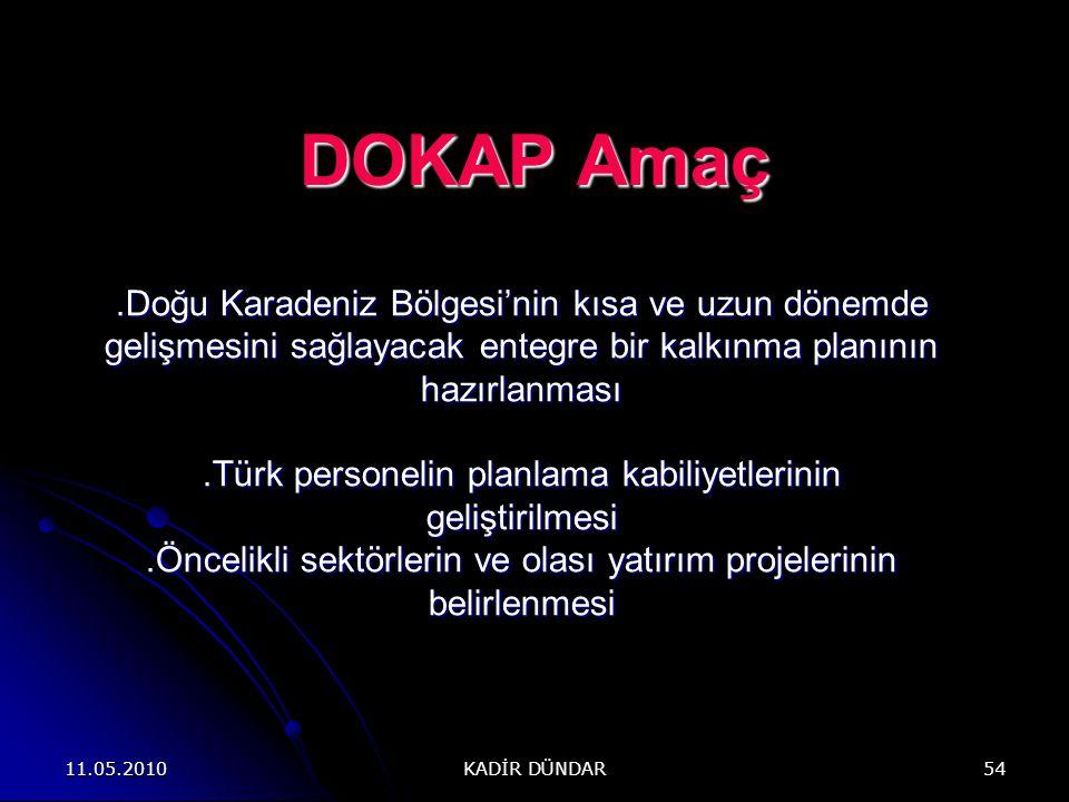 11.05.2010 KADİR DÜNDAR 54 DOKAP Amaç.Doğu Karadeniz Bölgesi'nin kısa ve uzun dönemde gelişmesini sağlayacak entegre bir kalkınma planının hazırlanması.Türk personelin planlama kabiliyetlerinin geliştirilmesi.Öncelikli sektörlerin ve olası yatırım projelerinin belirlenmesi