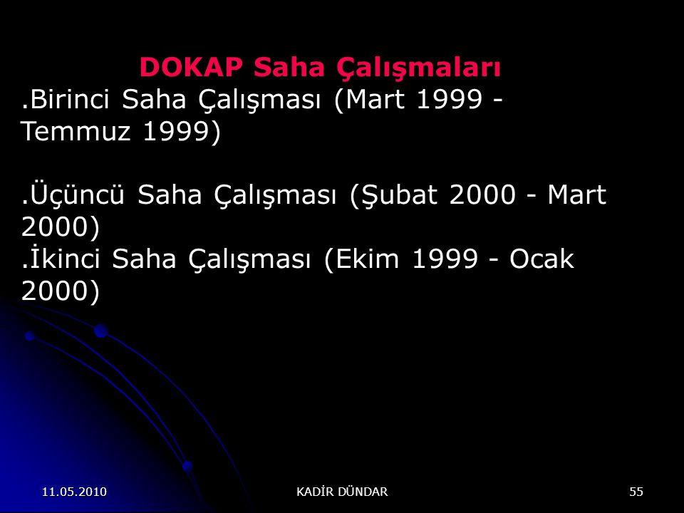11.05.2010 KADİR DÜNDAR 55 DOKAP Saha Çalışmaları.Birinci Saha Çalışması (Mart 1999 - Temmuz 1999).Üçüncü Saha Çalışması (Şubat 2000 - Mart 2000).İkinci Saha Çalışması (Ekim 1999 - Ocak 2000)