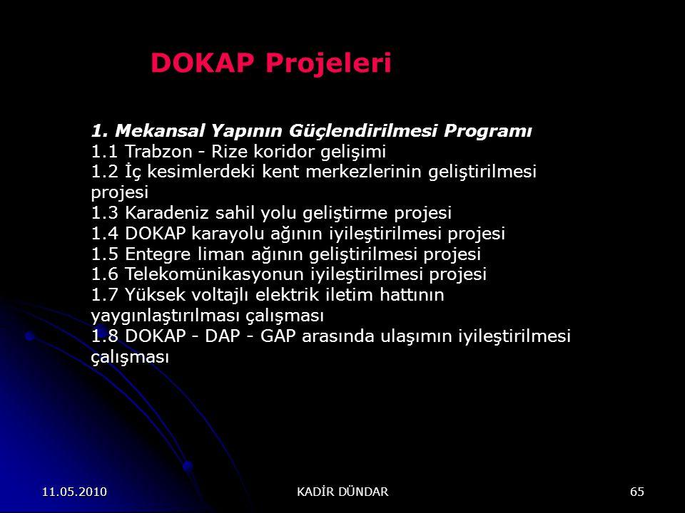 11.05.2010 KADİR DÜNDAR 65 DOKAP Projeleri 1.