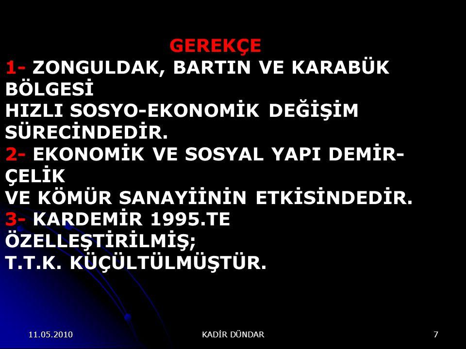 KURUCULAR KURULU TOPLANTISI 22 Haziran 2006 günü Ankara'da, GAP Bölge Kalkınma İdaresi ev sahipliğinde, Kültür ve Turizm Bakanı ile Müsteşarı, Avrupa Komisyonu yetkilileri ve İçişleri Müsteşarı'nın da katılımı ile yapıldı.22 Haziran 2006 günü Ankara'da, GAP Bölge Kalkınma İdaresi ev sahipliğinde, Kültür ve Turizm Bakanı ile Müsteşarı, Avrupa Komisyonu yetkilileri ve İçişleri Müsteşarı'nın da katılımı ile yapıldı.
