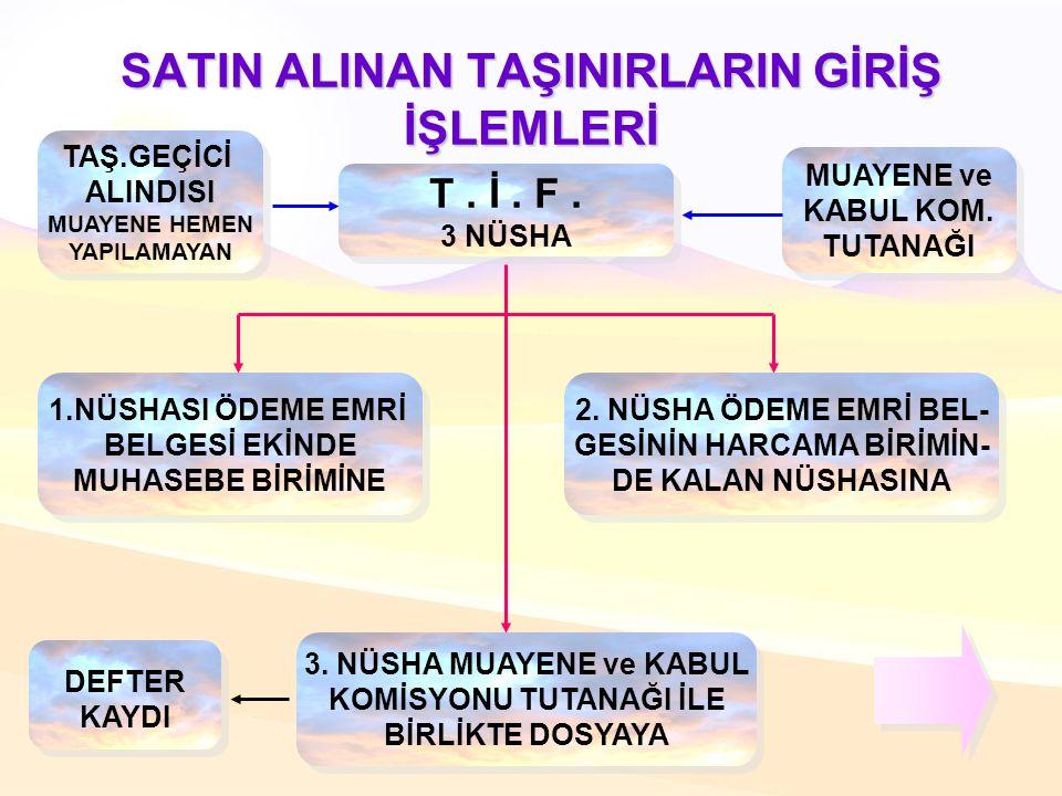 SATIN ALINAN TAŞINIRLARIN GİRİŞ İŞLEMLERİ T.İ. F.