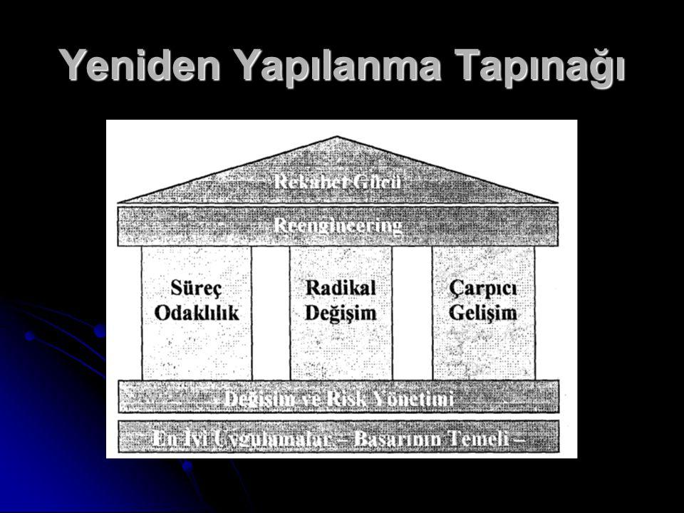 Yeniden Yapılanma Tapınağı