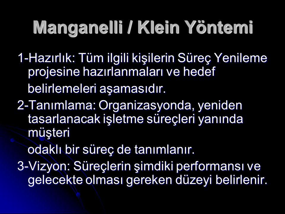 Manganelli / Klein Yöntemi 1-Hazırlık: Tüm ilgili kişilerin Süreç Yenileme projesine hazırlanmaları ve hedef belirlemeleri aşamasıdır. belirlemeleri a