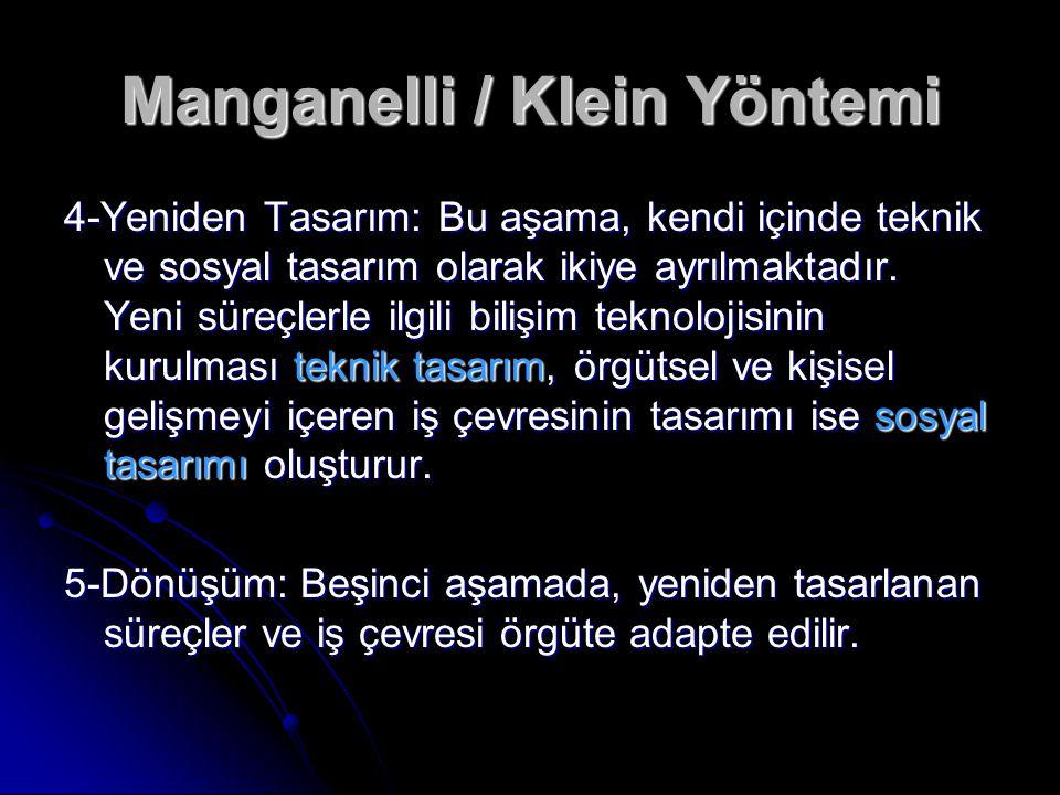 Manganelli / Klein Yöntemi 4-Yeniden Tasarım: Bu aşama, kendi içinde teknik ve sosyal tasarım olarak ikiye ayrılmaktadır. Yeni süreçlerle ilgili biliş