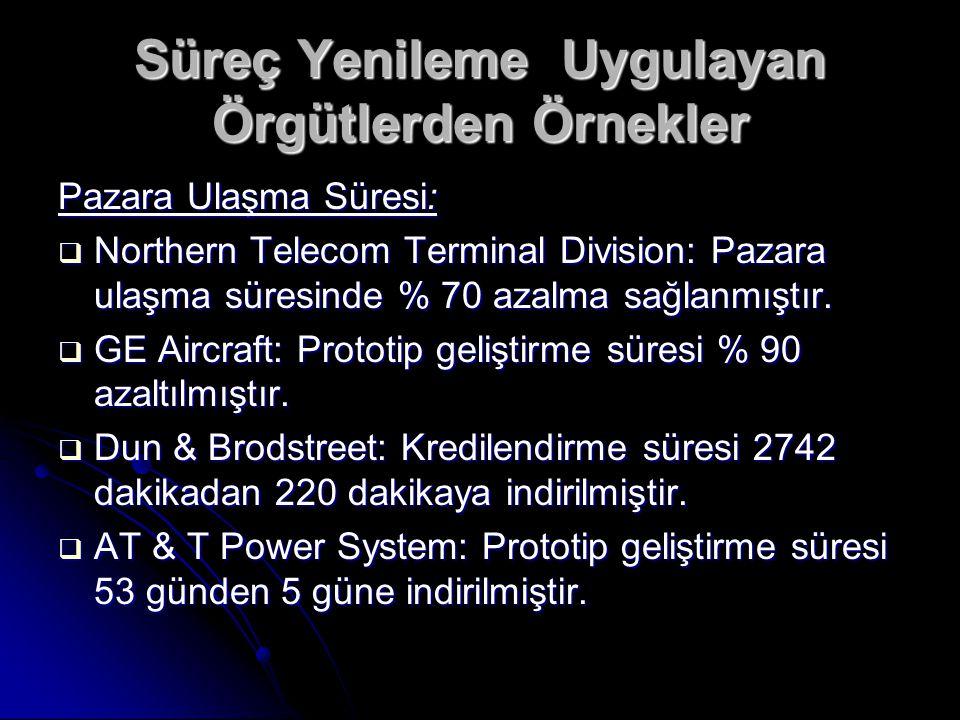 Süreç Yenileme Uygulayan Örgütlerden Örnekler Pazara Ulaşma Süresi:  Northern Telecom Terminal Division: Pazara ulaşma süresinde % 70 azalma sağlanmı