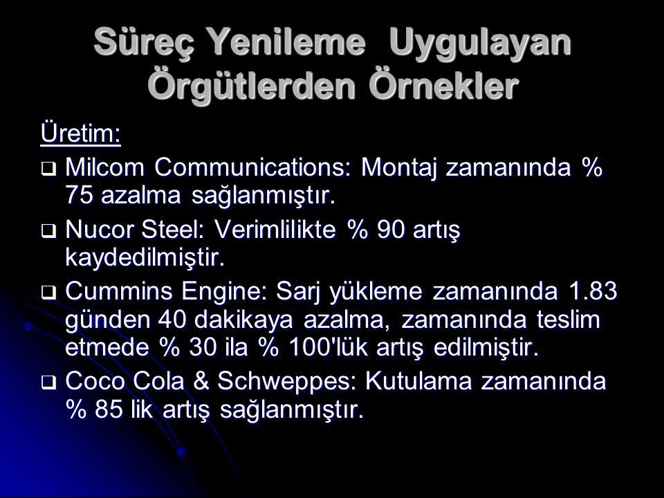 Süreç Yenileme Uygulayan Örgütlerden Örnekler Üretim:  Milcom Communications: Montaj zamanında % 75 azalma sağlanmıştır.  Nucor Steel: Verimlilikte