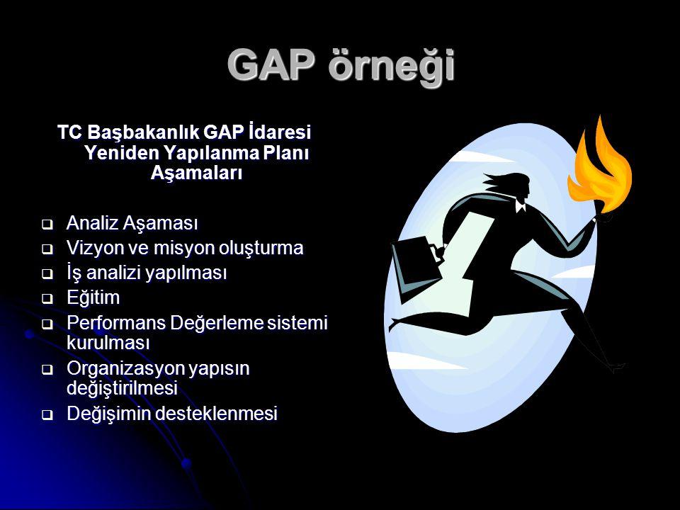 GAP örneği TC Başbakanlık GAP İdaresi Yeniden Yapılanma Planı Aşamaları  Analiz Aşaması  Vizyon ve misyon oluşturma  İş analizi yapılması  Eğitim