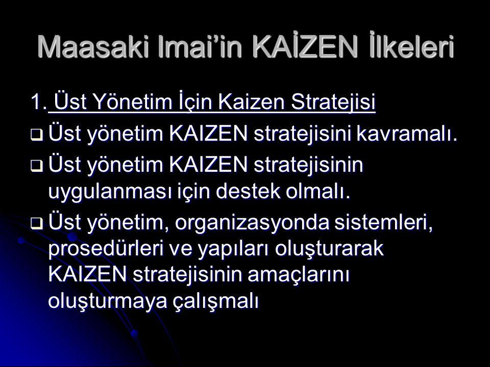 Maasaki Imai'in KAİZEN İlkeleri 1. Üst Yönetim İçin Kaizen Stratejisi  Üst yönetim KAIZEN stratejisini kavramalı.  Üst yönetim KAIZEN stratejisinin