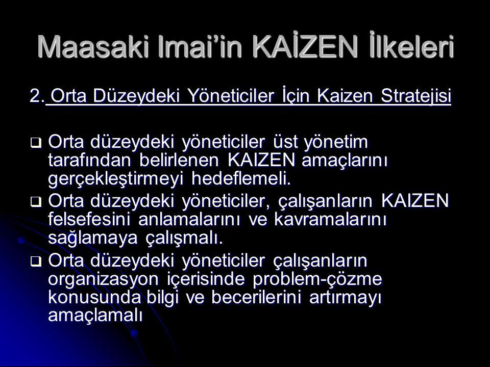 Maasaki Imai'in KAİZEN İlkeleri 2. Orta Düzeydeki Yöneticiler İçin Kaizen Stratejisi  Orta düzeydeki yöneticiler üst yönetim tarafından belirlenen KA